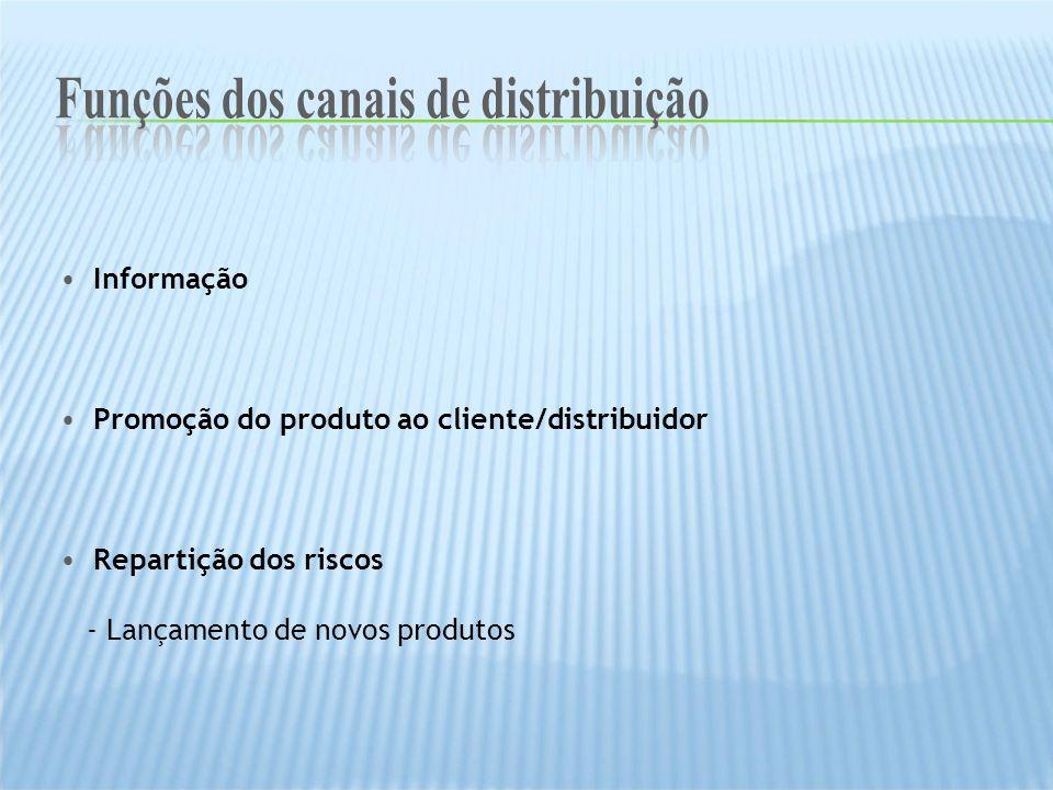 Funções dos canais de distribuição Funções dos canais de distribuição
