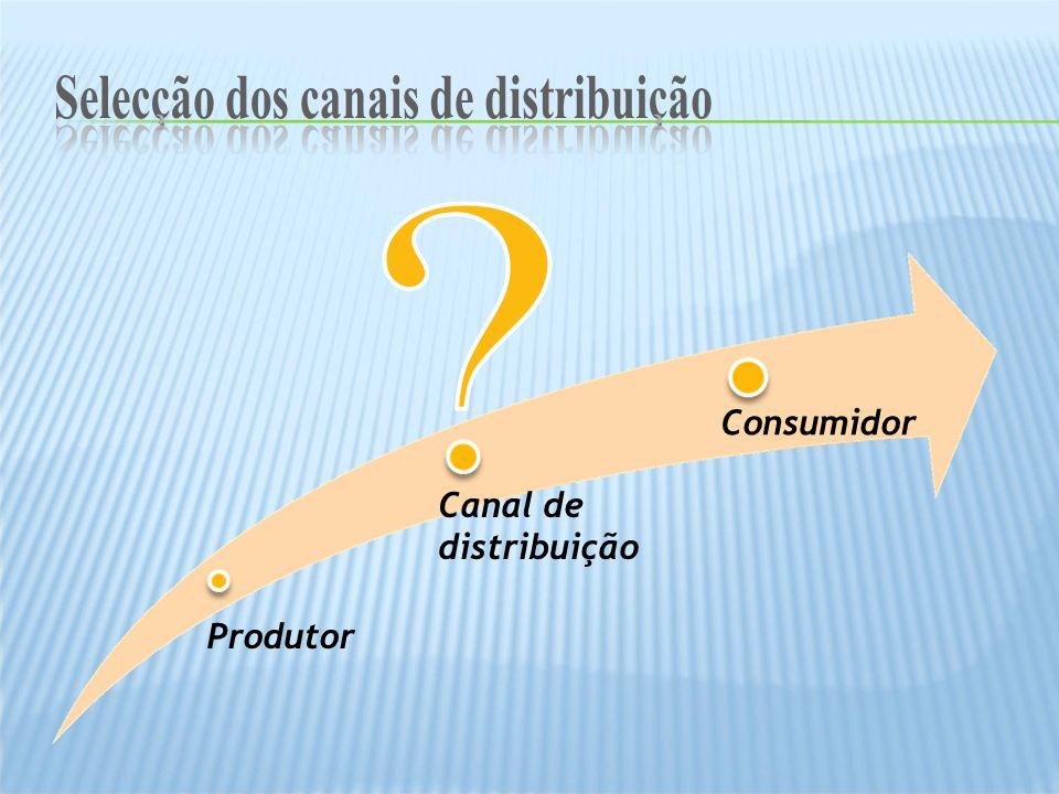 Selecção dos canais de distribuição