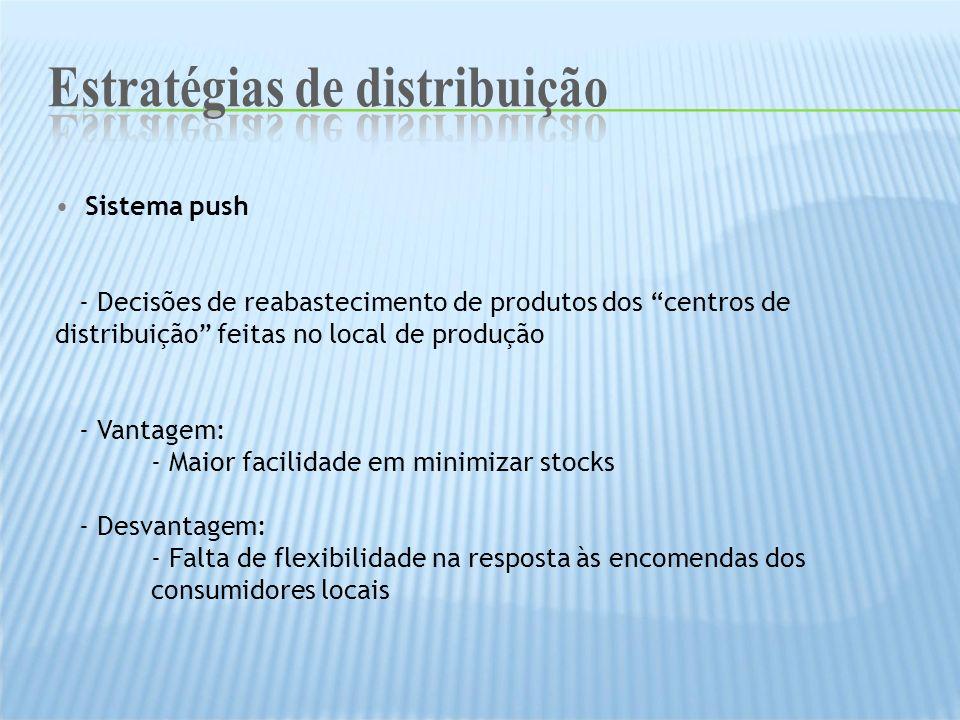 Estratégias de distribuição Estratégias de distribuição