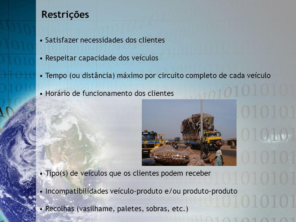 Restrições Satisfazer necessidades dos clientes