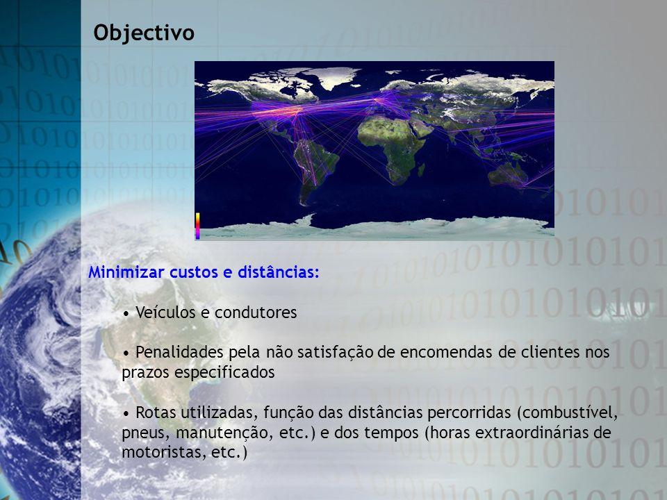 Objectivo Minimizar custos e distâncias: • Veículos e condutores