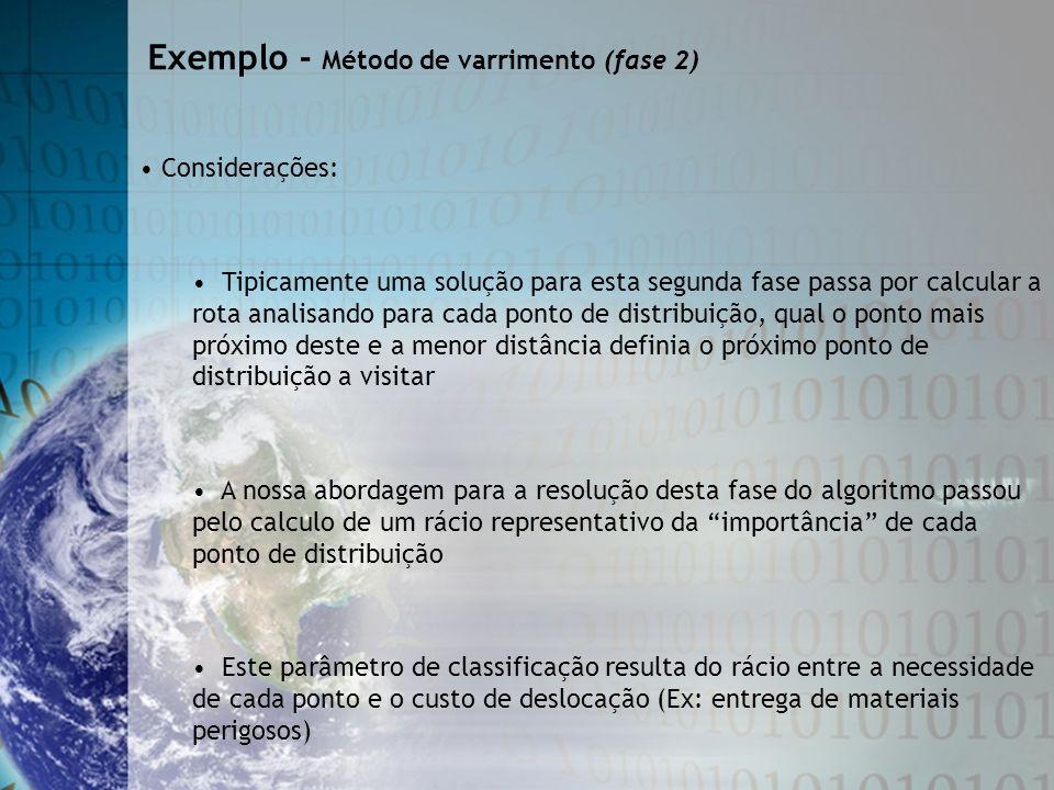 Exemplo - Método de varrimento (fase 2)