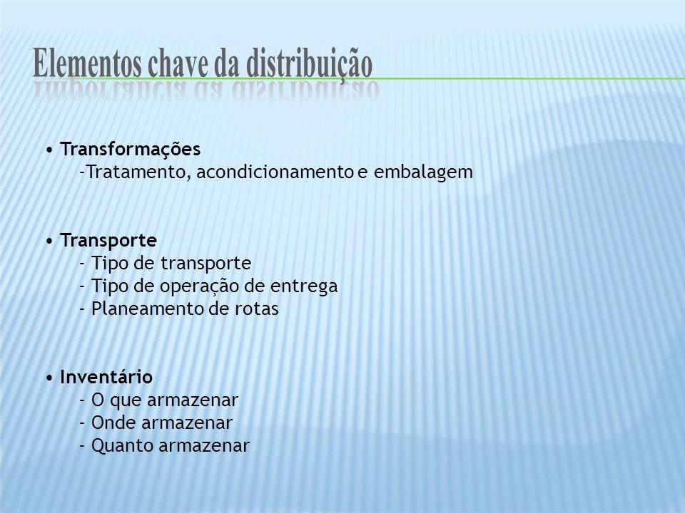 Elementos chave da distribuição Importância da distribuição