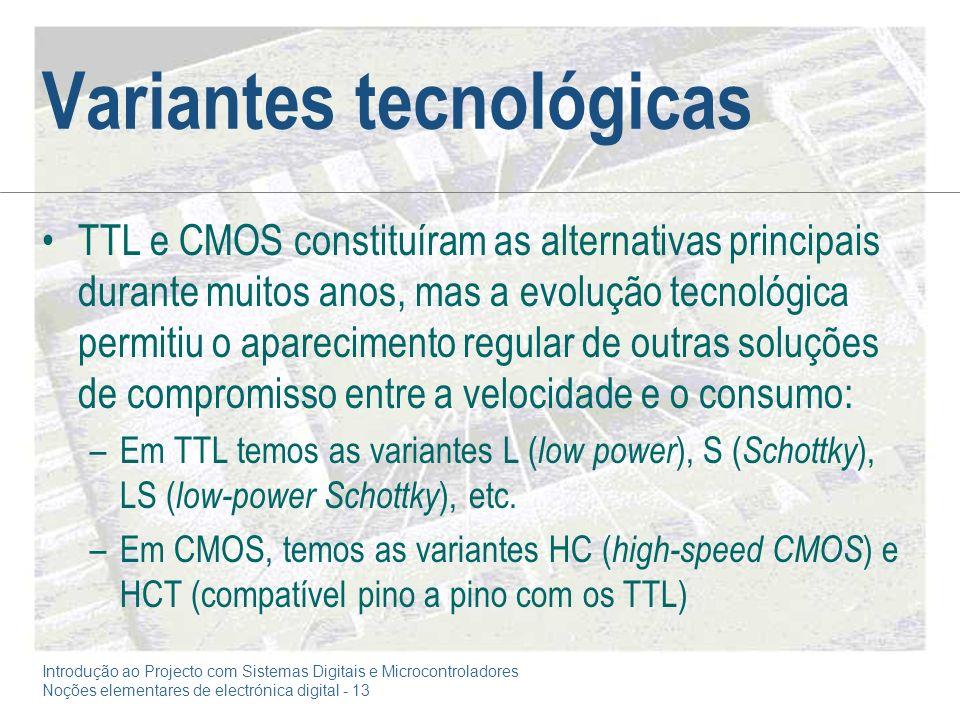 Variantes tecnológicas