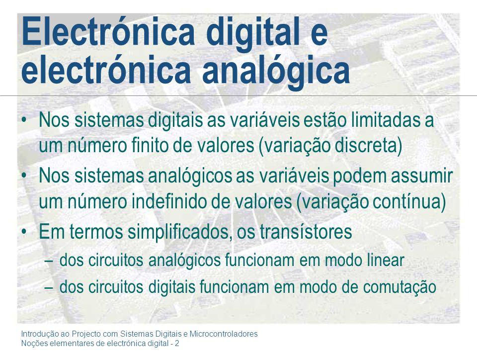 Electrónica digital e electrónica analógica