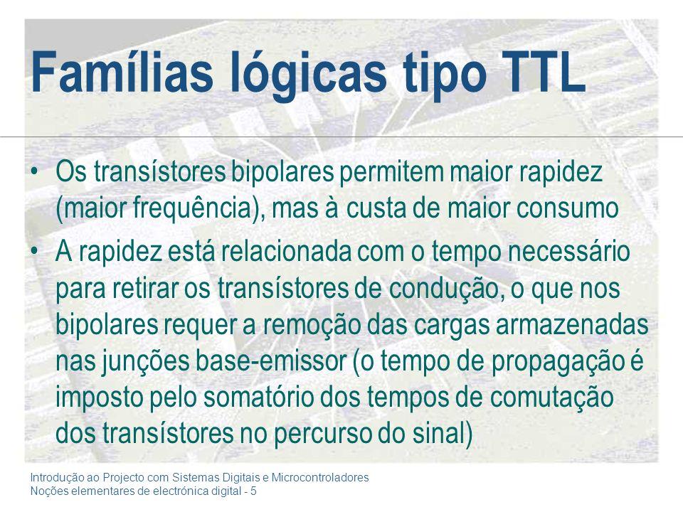 Famílias lógicas tipo TTL
