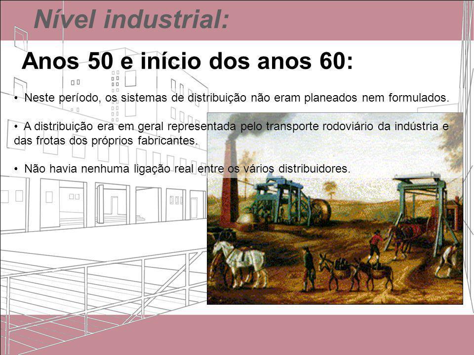 Nível industrial: Anos 50 e início dos anos 60:
