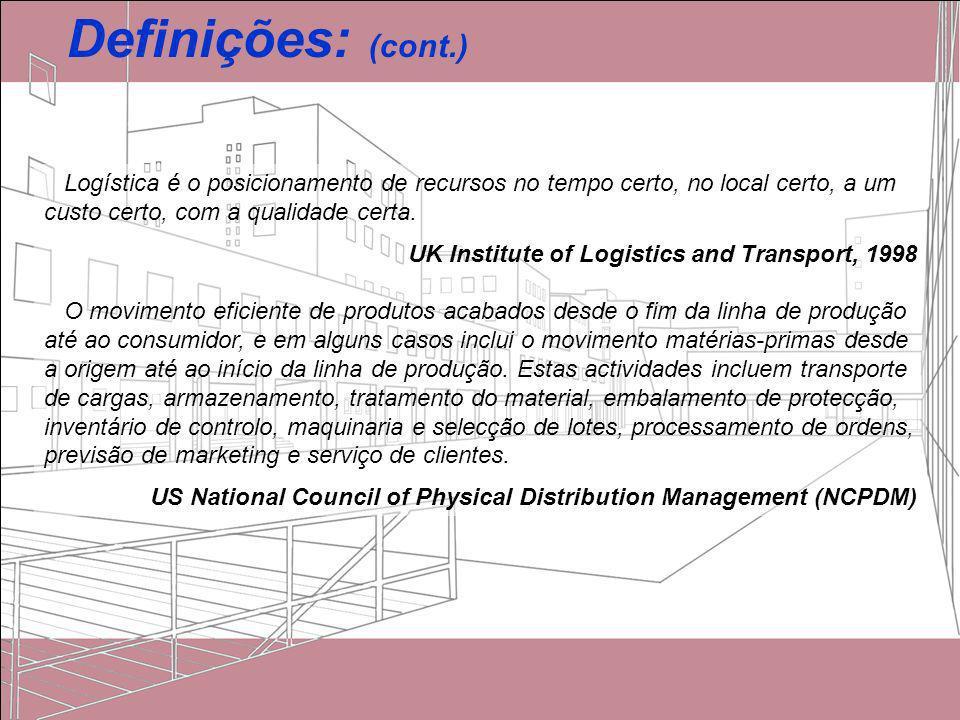 Definições: (cont.) Logística é o posicionamento de recursos no tempo certo, no local certo, a um custo certo, com a qualidade certa.