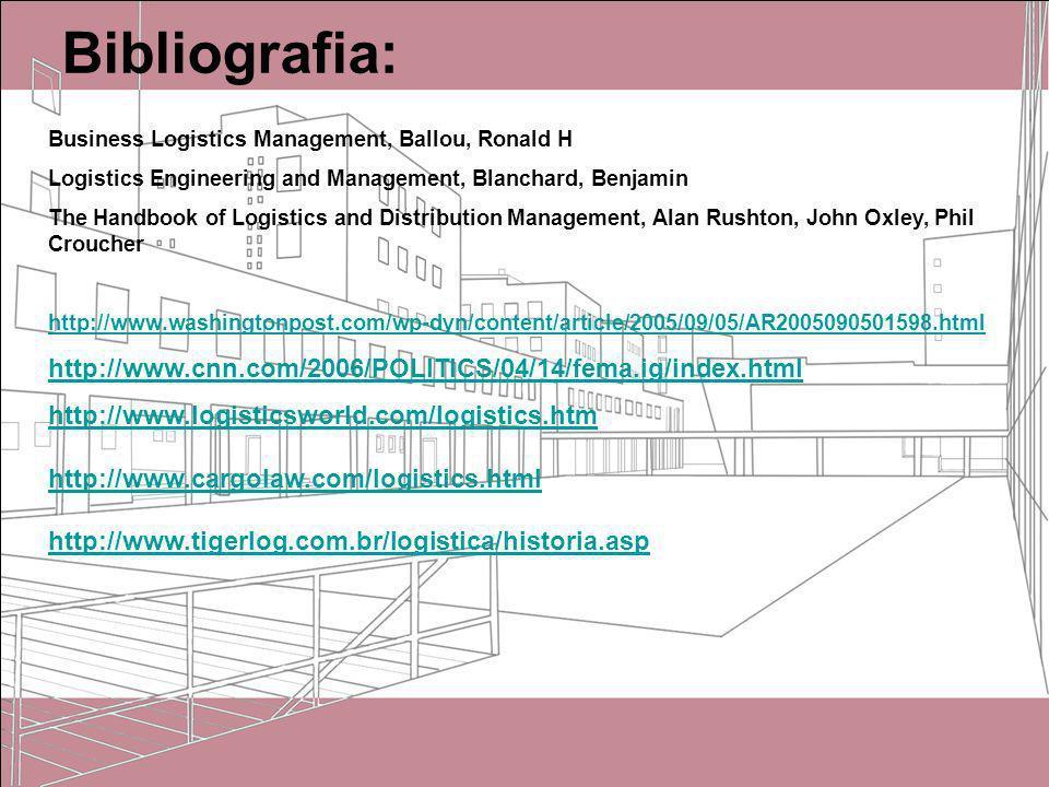Bibliografia:Business Logistics Management, Ballou, Ronald H. Logistics Engineering and Management, Blanchard, Benjamin.