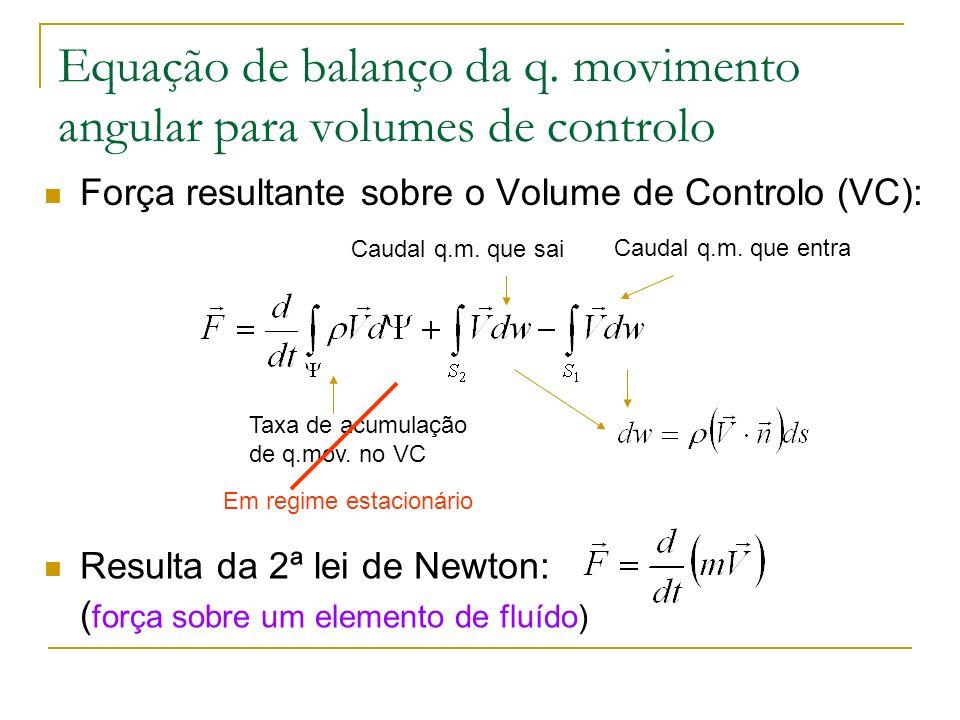Equação de balanço da q. movimento angular para volumes de controlo