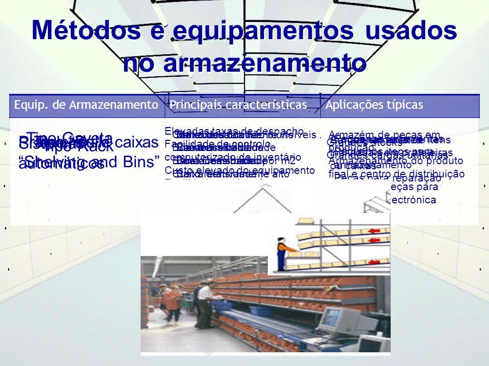 Métodos e equipamentos usados no armazenamento