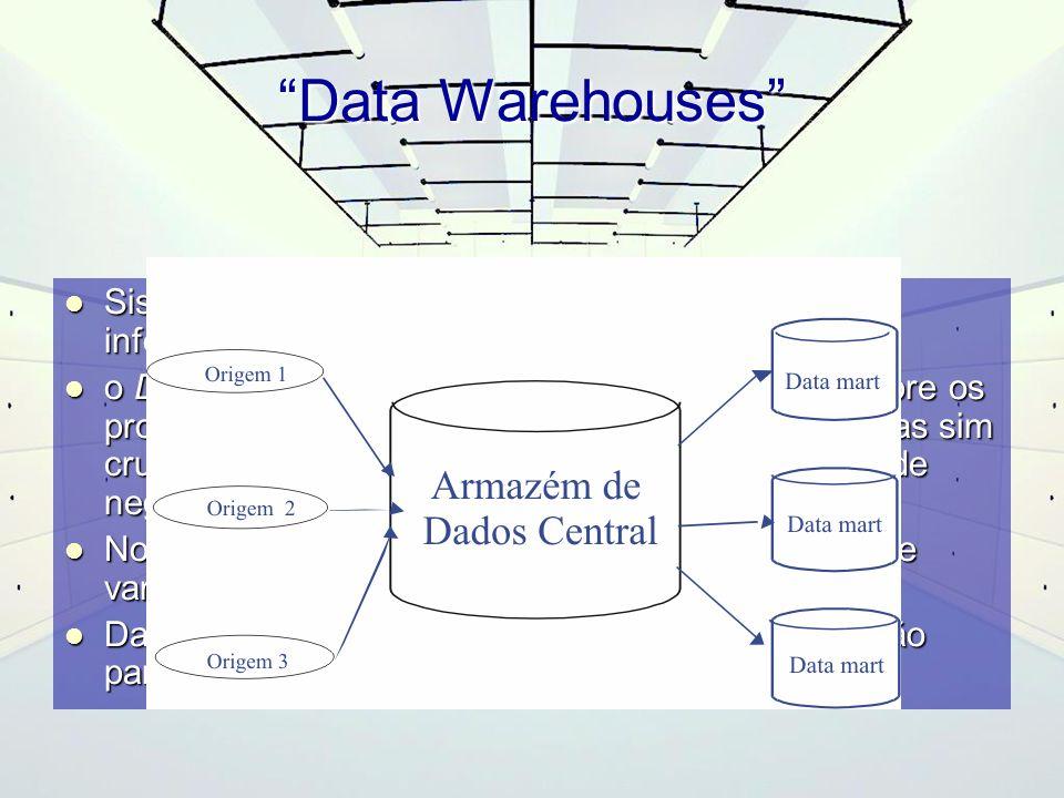 Data Warehouses Sistema de computação para armazenamento de informação relativa à actividade da organização.