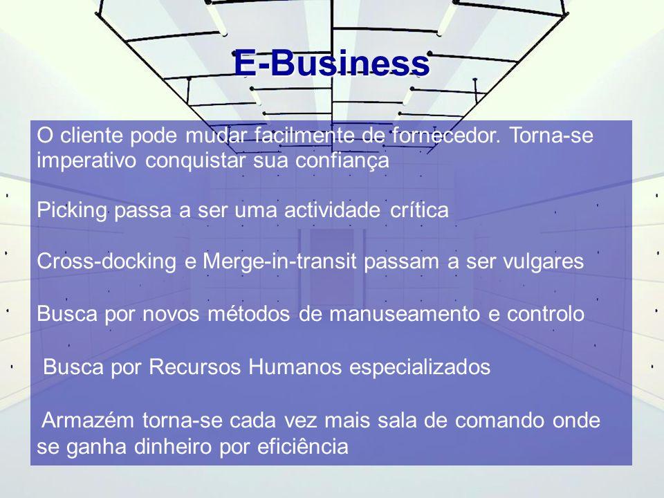 E-Business O cliente pode mudar facilmente de fornecedor. Torna-se imperativo conquistar sua confiança.