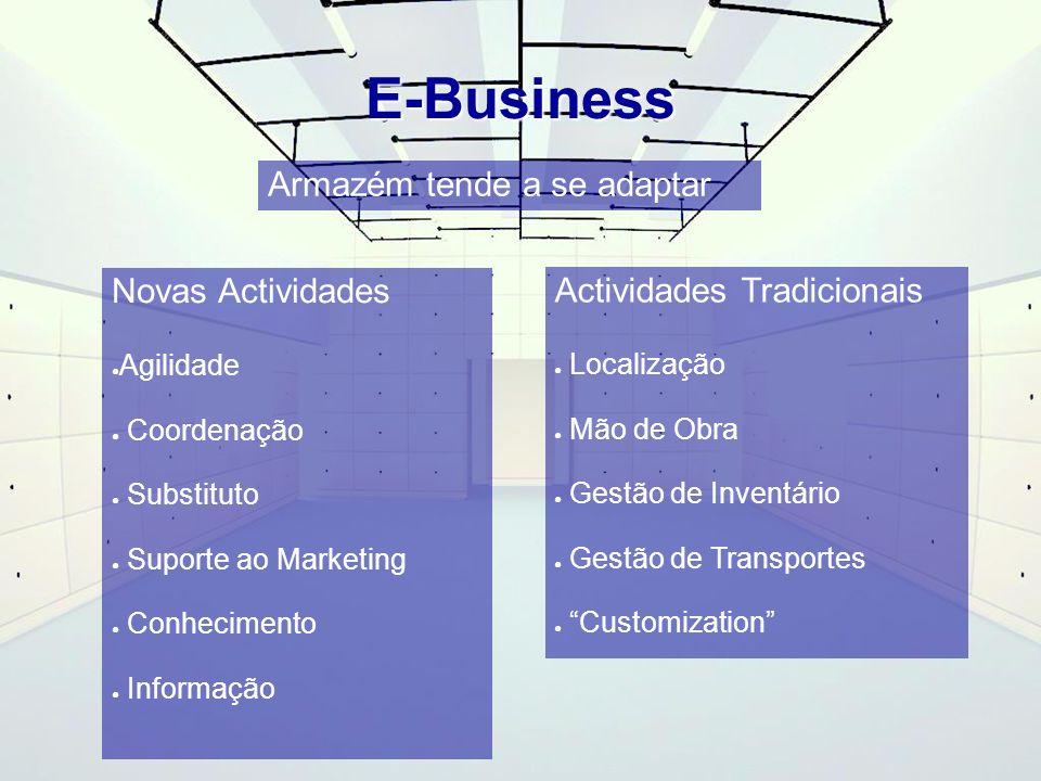 E-Business Armazém tende a se adaptar Novas Actividades