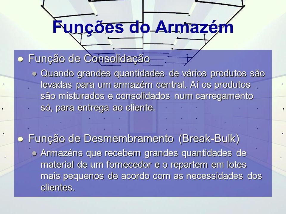 Funções do Armazém Função de Consolidação