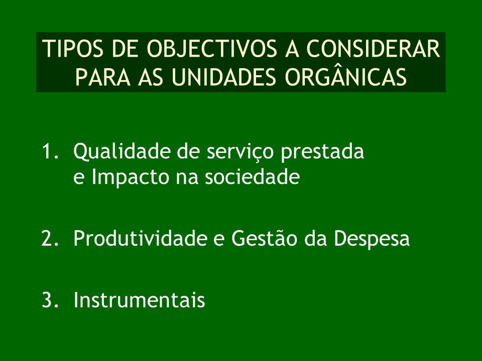 TIPOS DE OBJECTIVOS A CONSIDERAR PARA AS UNIDADES ORGÂNICAS