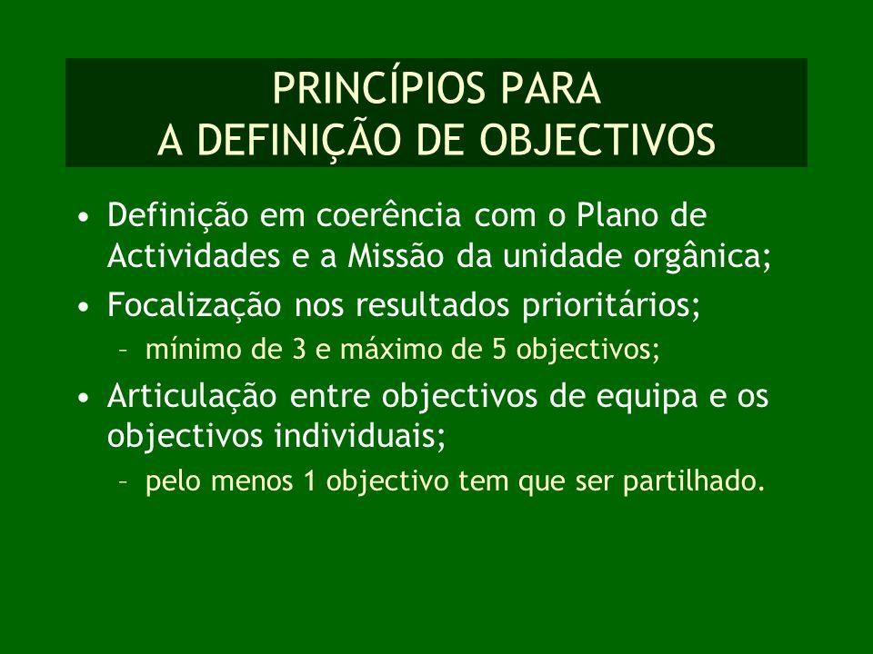 PRINCÍPIOS PARA A DEFINIÇÃO DE OBJECTIVOS