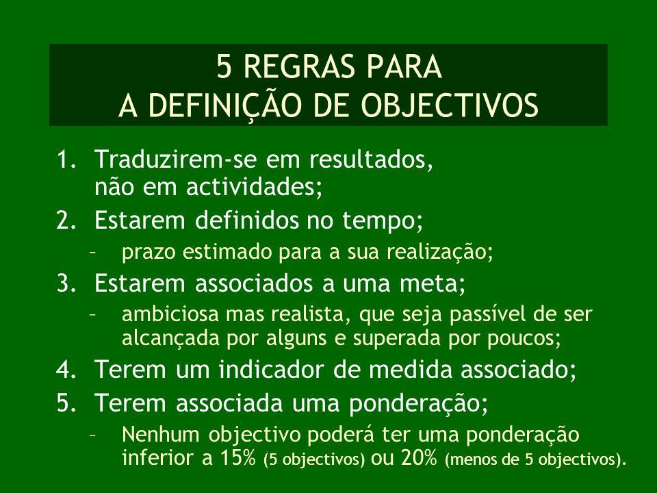 5 REGRAS PARA A DEFINIÇÃO DE OBJECTIVOS