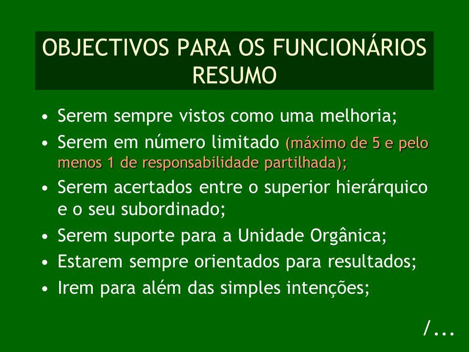 OBJECTIVOS PARA OS FUNCIONÁRIOS RESUMO