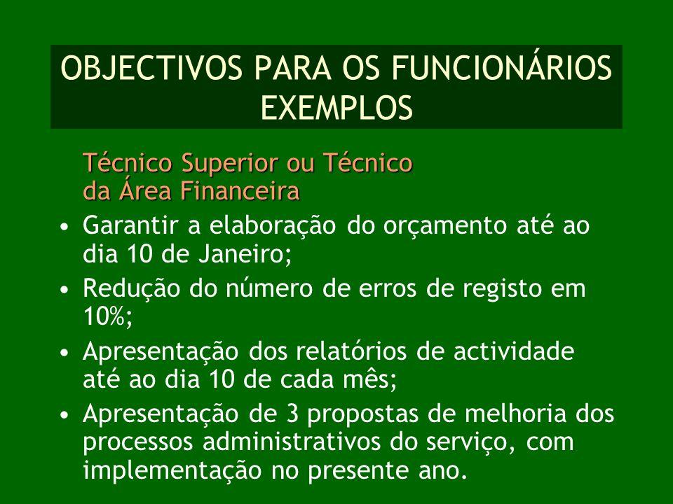 OBJECTIVOS PARA OS FUNCIONÁRIOS EXEMPLOS