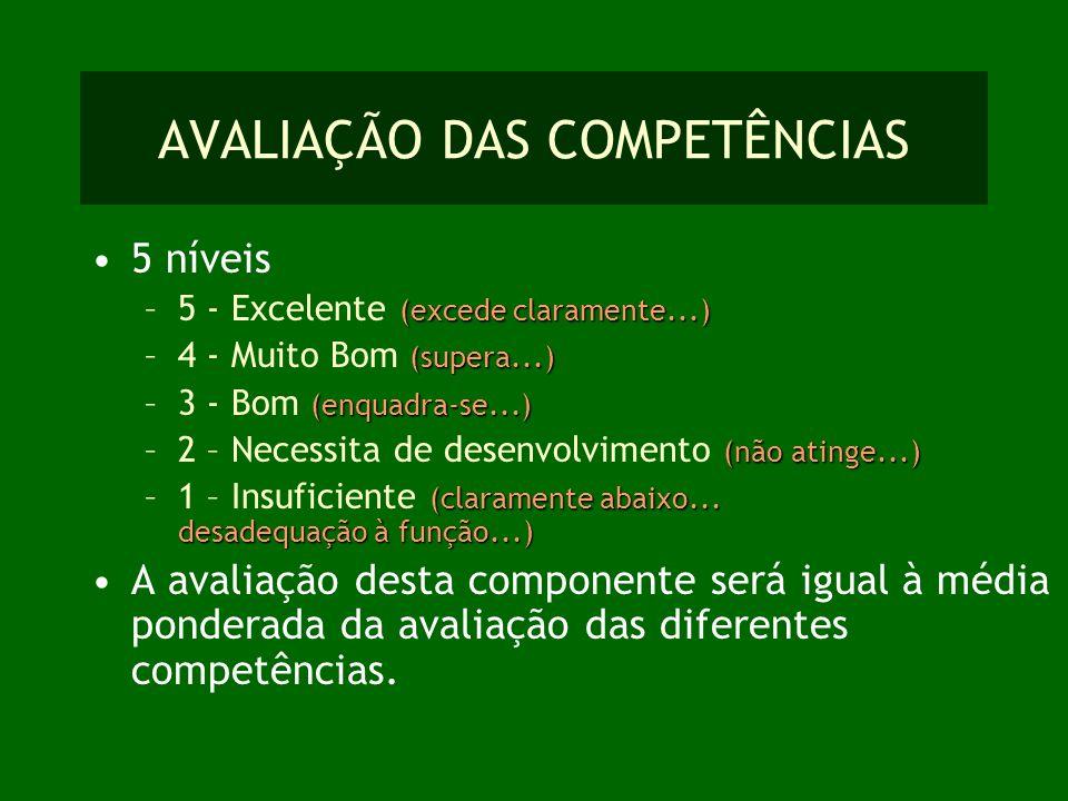 AVALIAÇÃO DAS COMPETÊNCIAS
