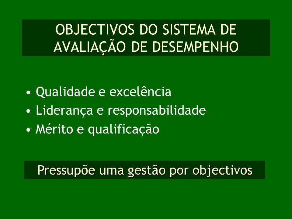 OBJECTIVOS DO SISTEMA DE AVALIAÇÃO DE DESEMPENHO