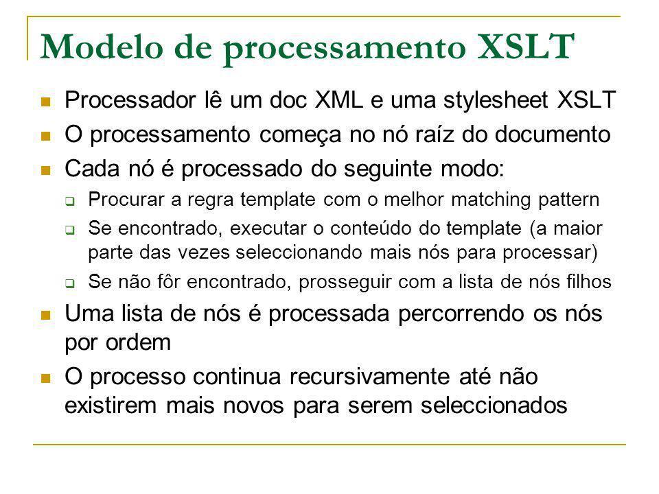 Modelo de processamento XSLT
