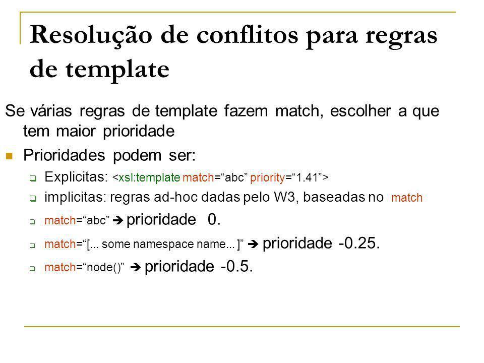 Resolução de conflitos para regras de template