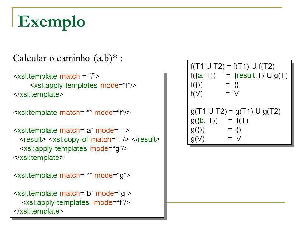 Exemplo Calcular o caminho (a.b)* : f(T1 U T2) = f(T1) U f(T2)