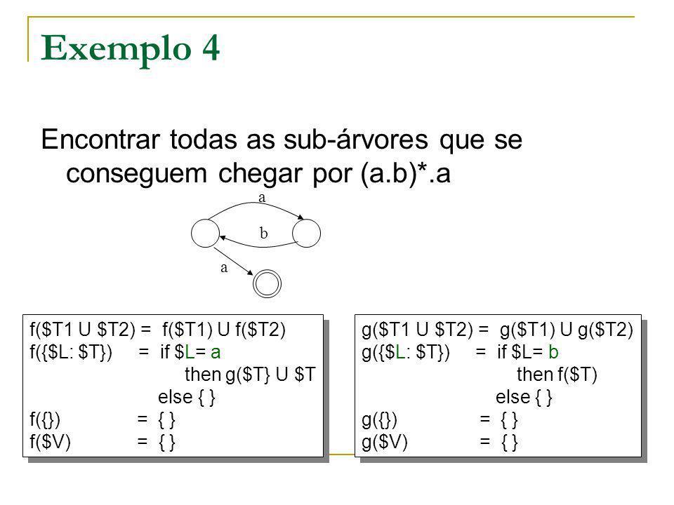 Exemplo 4 Encontrar todas as sub-árvores que se conseguem chegar por (a.b)*.a. a. b. a. f($T1 U $T2) = f($T1) U f($T2)