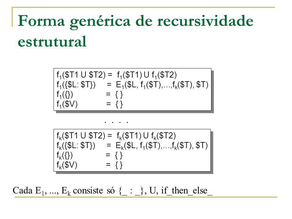 Forma genérica de recursividade estrutural