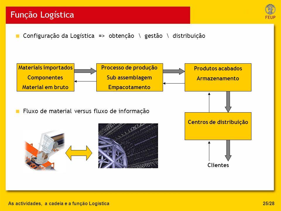 Centros de distribuição