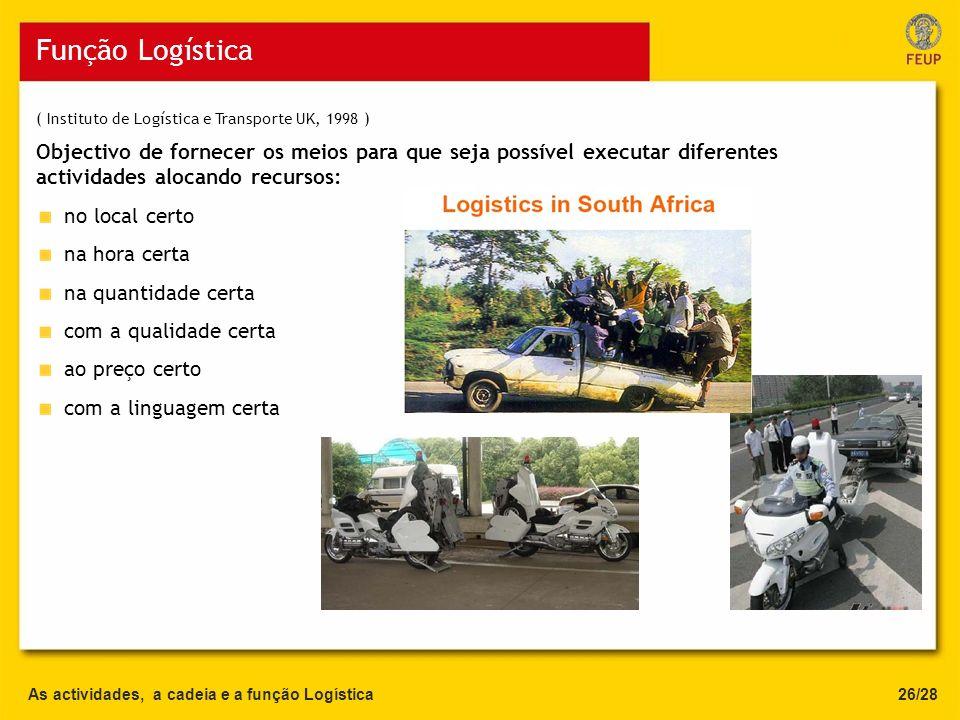 Função Logística ( Instituto de Logística e Transporte UK, 1998 )