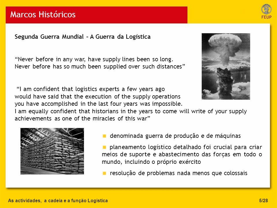 Marcos Históricos Segunda Guerra Mundial – A Guerra da Logística