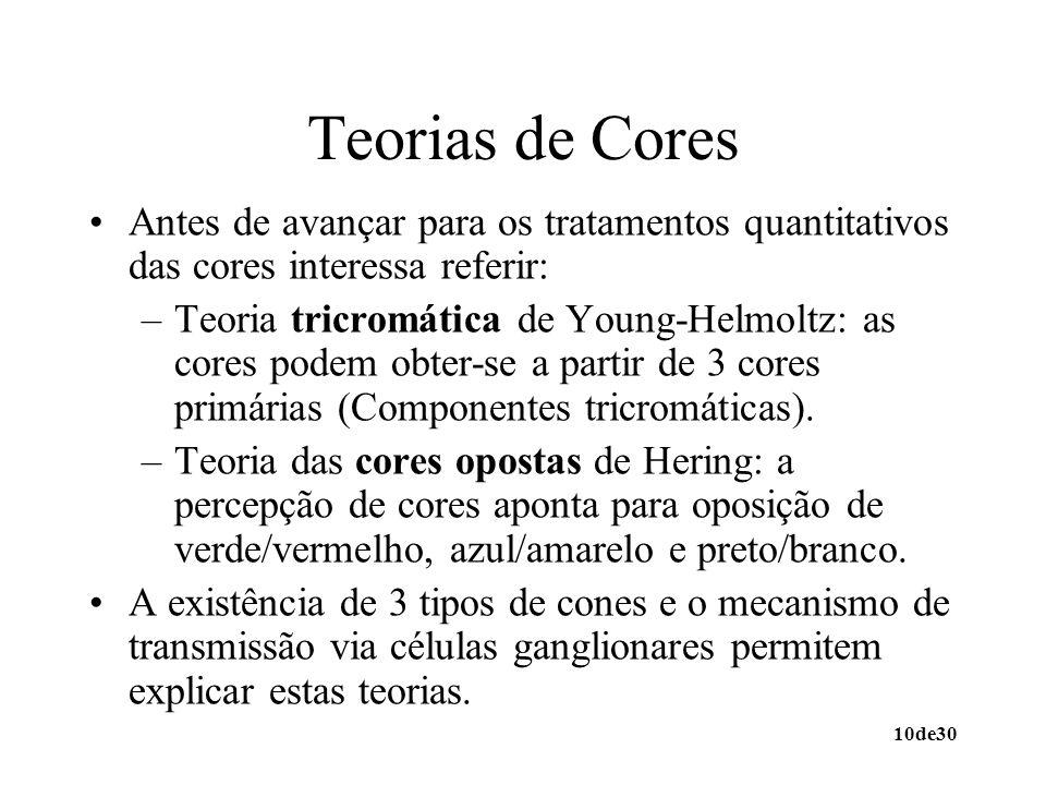 Teorias de Cores Antes de avançar para os tratamentos quantitativos das cores interessa referir: