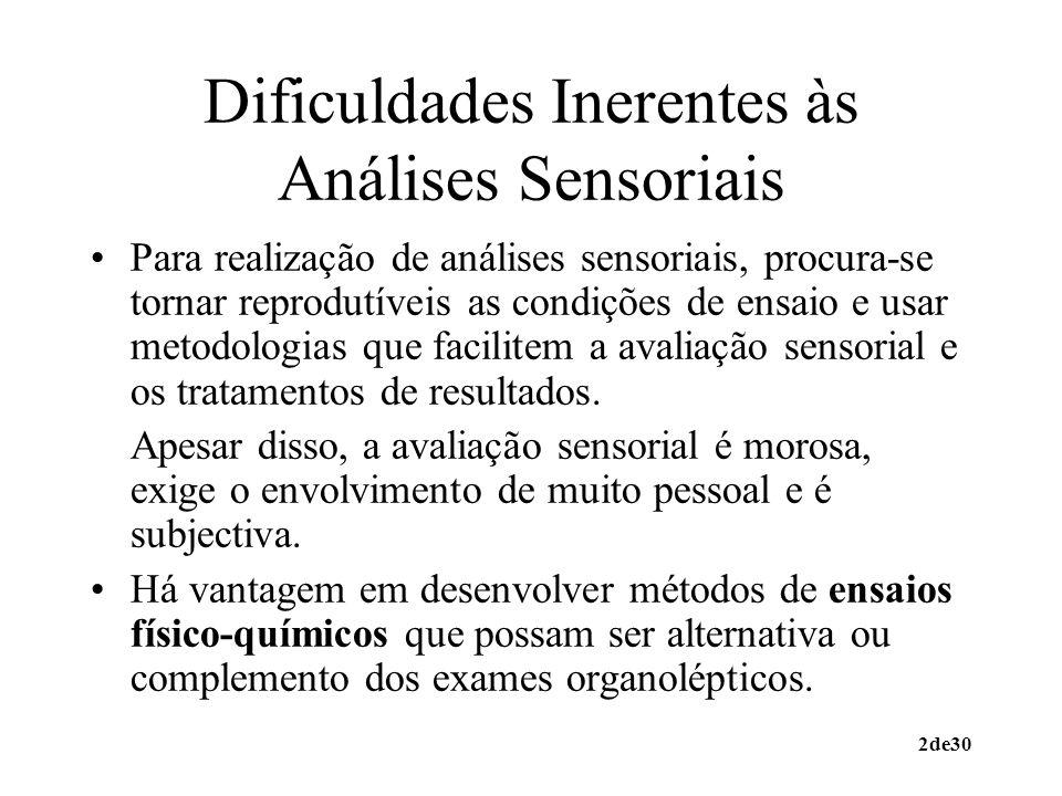Dificuldades Inerentes às Análises Sensoriais