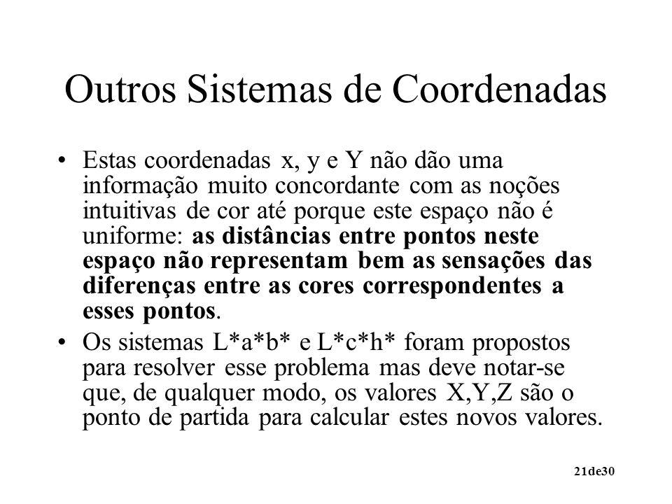 Outros Sistemas de Coordenadas