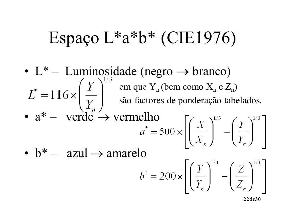 Espaço L*a*b* (CIE1976) L* – Luminosidade (negro  branco)