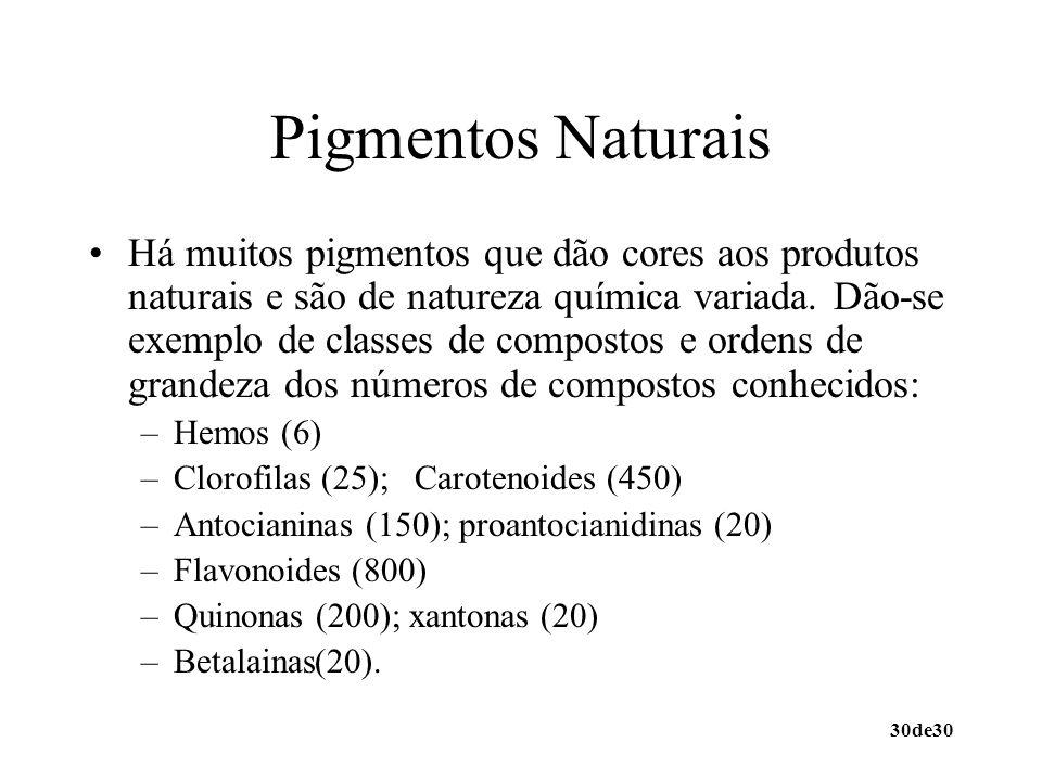 Pigmentos Naturais