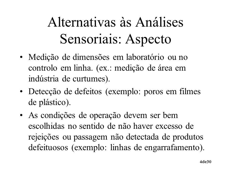 Alternativas às Análises Sensoriais: Aspecto