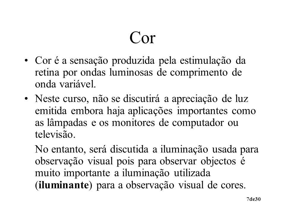 Cor Cor é a sensação produzida pela estimulação da retina por ondas luminosas de comprimento de onda variável.