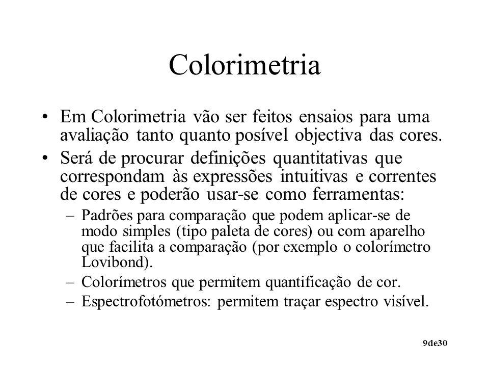 Colorimetria Em Colorimetria vão ser feitos ensaios para uma avaliação tanto quanto posível objectiva das cores.