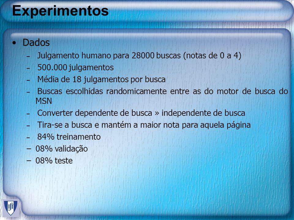 Experimentos Dados 08% validação 08% teste