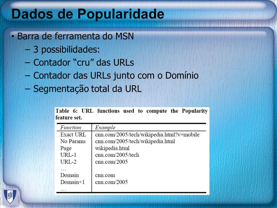 Dados de Popularidade Barra de ferramenta do MSN 3 possibilidades: