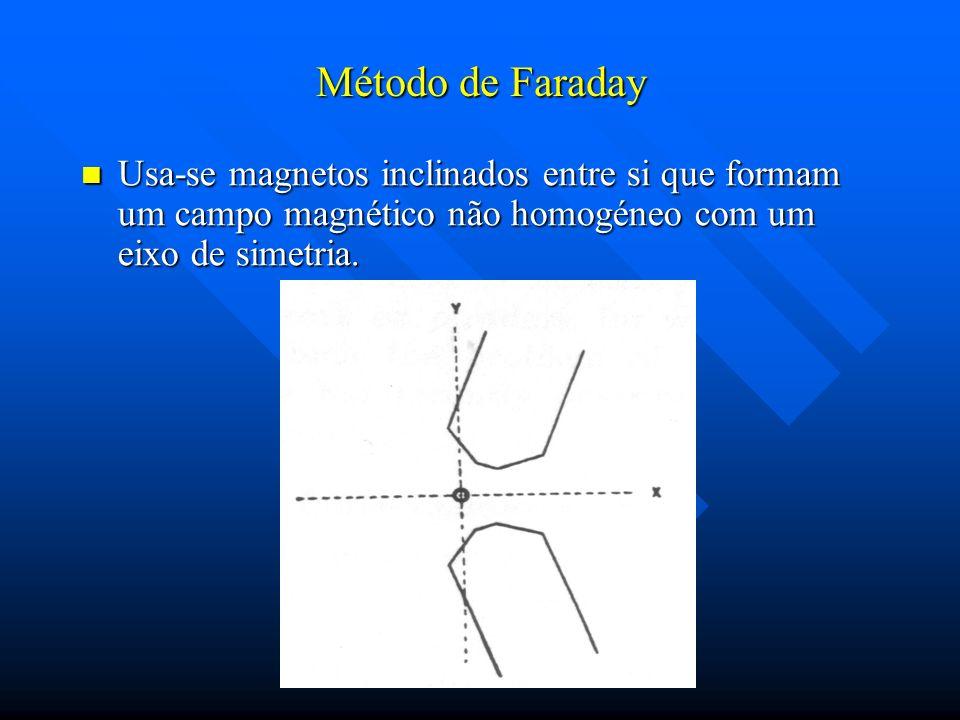 Método de FaradayUsa-se magnetos inclinados entre si que formam um campo magnético não homogéneo com um eixo de simetria.