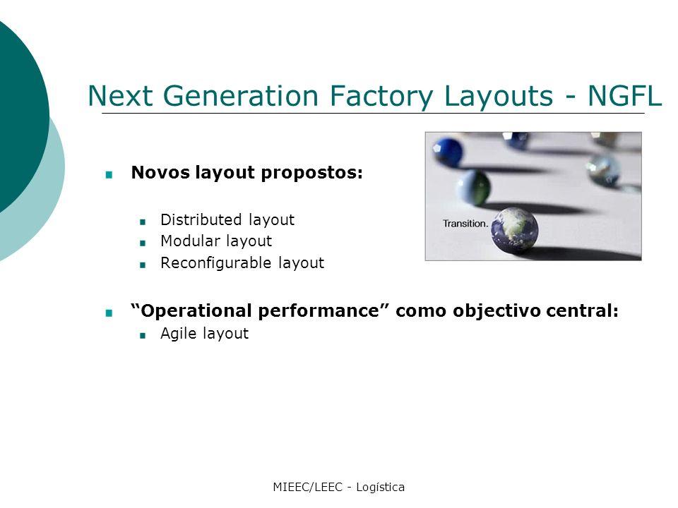 Next Generation Factory Layouts - NGFL