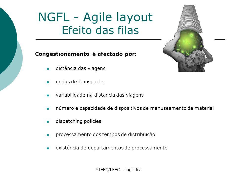 NGFL - Agile layout Efeito das filas