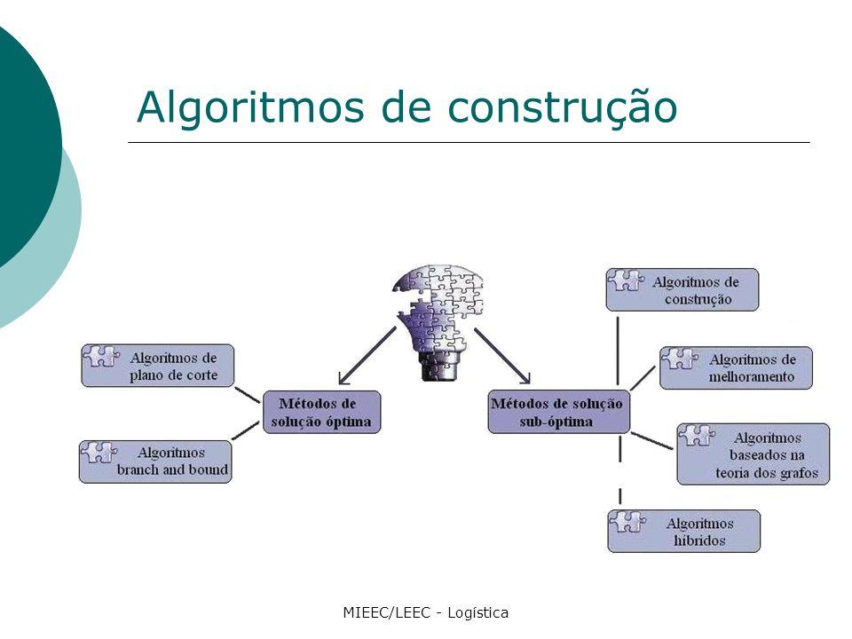 Algoritmos de construção