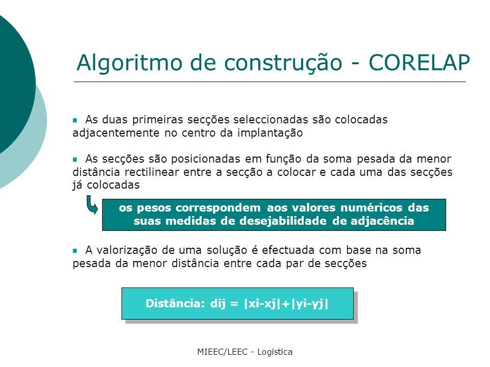 Algoritmo de construção - CORELAP