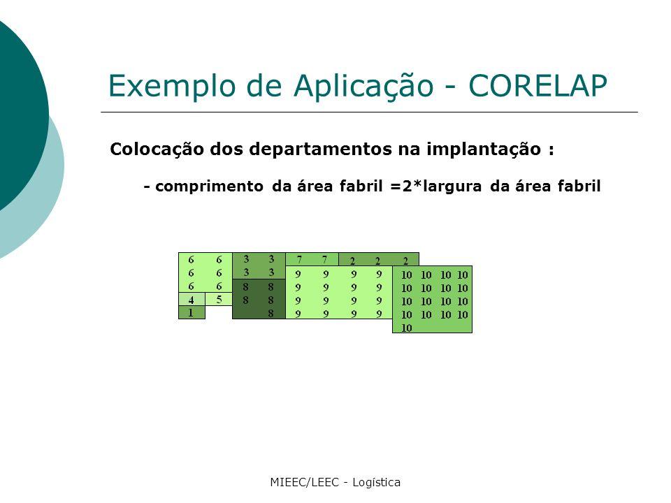 Exemplo de Aplicação - CORELAP
